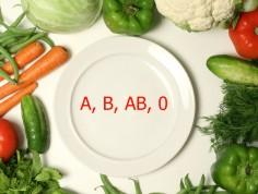 Dobranie diety do grupy krwi